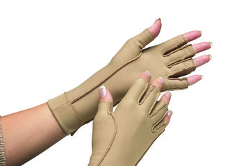 Arm & Hand