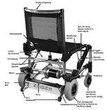 goedkope zinger rolstoel